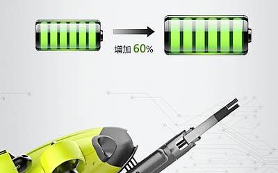 バッテリー容量は前モデルから60%もアップ。最長6時間の稼働が可能だ