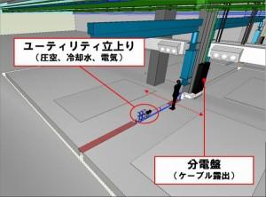 (図2)設備部分検討モデル1(竹中プロダクト設計作成)