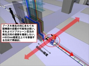 (図7)作業ブース周りの変化の変遷3