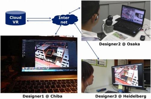 VR-Cloud®による遠隔地間コラボレーションのイメージ。一つの画面を違う場所にいる設計者同士が共有しながら設計を進められる