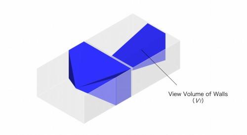 壁を見るときの視界がなす体積(V1)