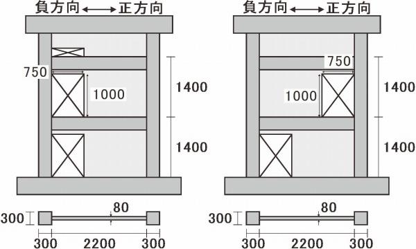 開口部の位置や数を変えた供試体の例 (資料:建築構法学研究室)