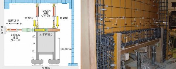 ピロティ構造のコンクリート構造物の破壊方法(写真・資料:建築構法学研究室)