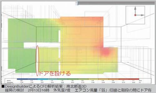 CFD解析の結果を設計にフィードバックし、ドアを設けた例