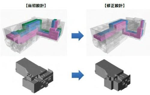 3次元設計により、当初設計に比べてダクトルートは3本から2本に減り、余剰空間を1,200㎥も削減することに成功した