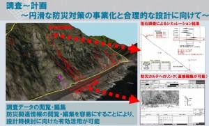 地形や構造物のCIMモデルに、防災関連情報をリンクした防災CIMのイメージ
