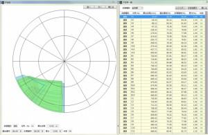 日影や天空率シミュレーションによる検討