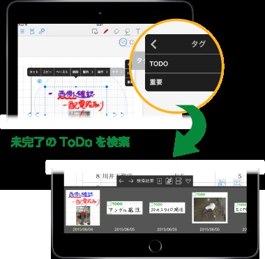 画像や手書きメモを「TODO」化し、検索する機能