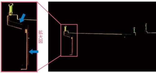 道路橋を計測した点群を結合した例。点群同士のズレによる橋の端部の点群が2重になっている