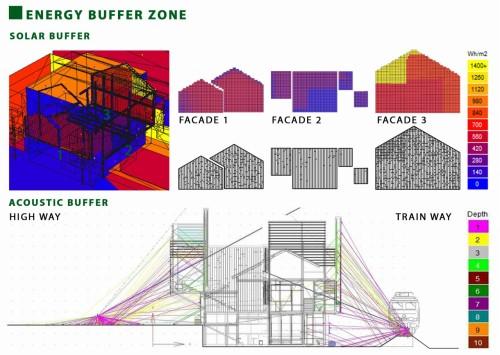 環境シミュレーションソフトによるエネルギー解析