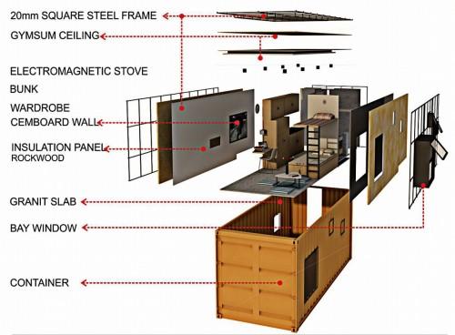 コンテナを再利用した部屋のBIMモデル