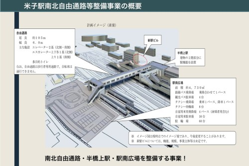 JR米子駅で計画されている南北自由通路の整備事業