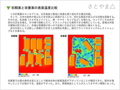 日本の里山をイメージした空間を作る案。ThermoRender Proによる熱収支シミュレーションによって、涼しい場所が増えていることがひと目でわかる