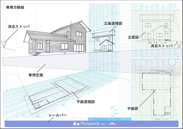 開発された手描きパースキット「パースピーディ」と、グリッド法によるパース作成方法。製図板は必要ない