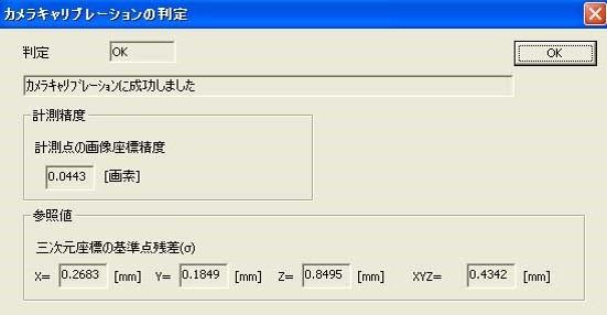 Image Master Calibによるキャリブレーション結果。計測精度が表示されている