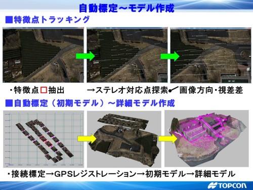 SfMアルゴリズムによって連続写真から3Dモデルを作る手順