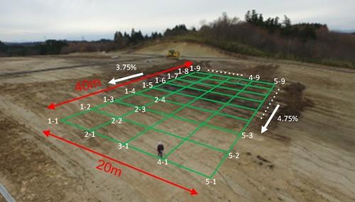 MCブルドーザーの施工精度を格子状の点で確認