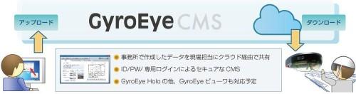 設計室と現場の間で図面データを共有する「Gyro CMS」の使用イメージ