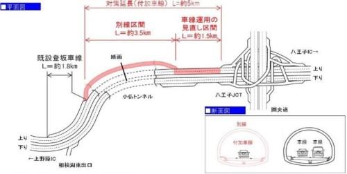 中央自動車道の渋滞対策事業。小仏トンネルを1車線増設する