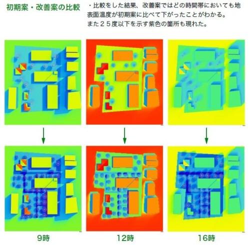 ThermoRenderによる初期案(上)と改善案(下)の熱環境比較。改善案では青色の部分が増え、涼しい場所が増えていることがわかる