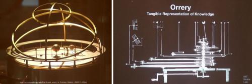 古典的な「タンジブル・メディア」である手回し式天球儀。ハンドルを手で回すと太陽を回る惑星の動きが再現され、体感によって理解できる
