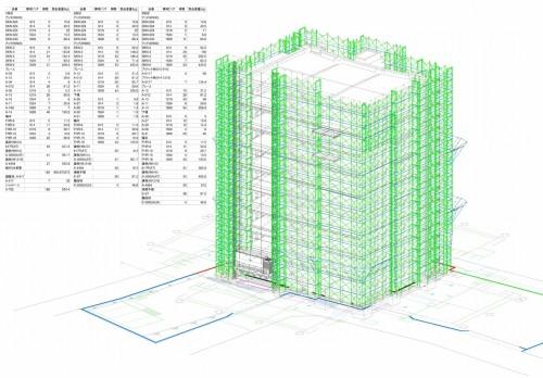 Revitのカーテンウオール機能と独自開発の足場ファミリを使って開発した足場の施工計画と自動集計機能
