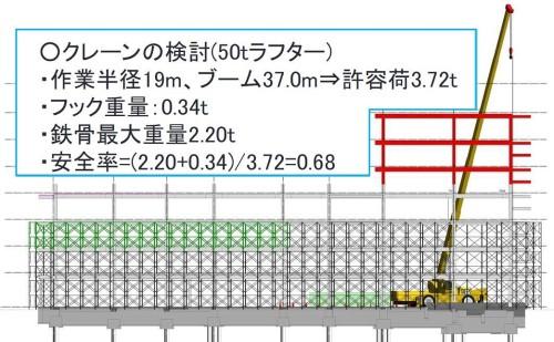 クレーン作業の安全率をBIMモデルで求めた例