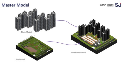 複雑な起伏を持った現況地形の3Dモデル化などにドローン測量が活用されている