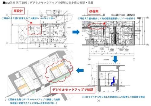 トイレ個室の改善案をBIMモデルによるデジタルモックアップで検証したプロセス