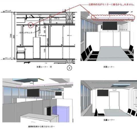 天井吊りモニターの設置場所や見え方などもBIMで確認した