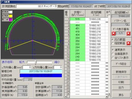 ある山岳トンネル現場で計測した余掘り量の周方向分布を、グラフと数字で示したもの。ほとんどが50mm以内に納まっている