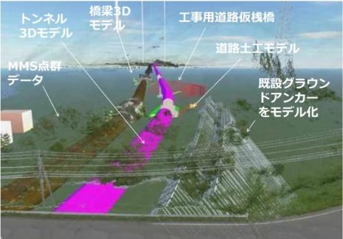 車載型3Dレーザースキャナー(MMS)で計測した地形の点群データとトンネル、橋梁、土工の3Dモデルを組み合わせた例(©2018 東日本高速道路(株)新潟支社)