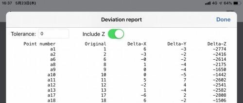 タブレット上で測点の実測値と設計値をその場で比較し、施工ミスを未然に防止することができる