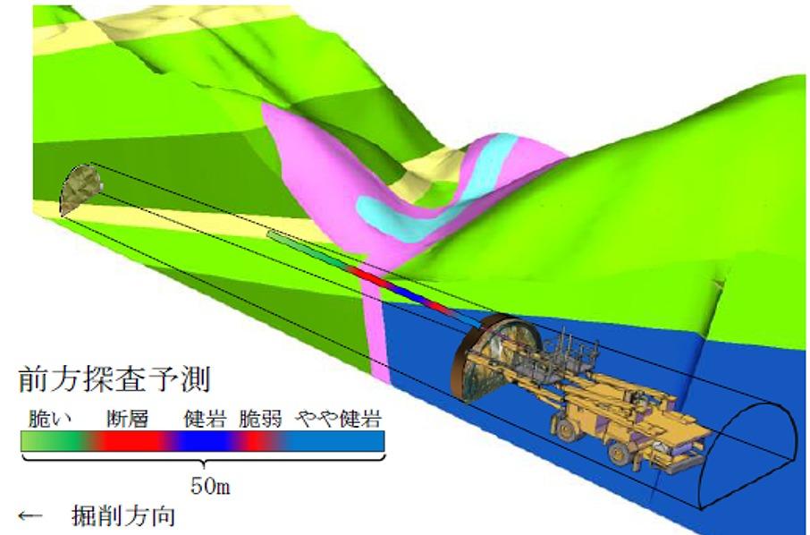 切羽より前方の岩盤状況を見える化する予測型CIMのイメージ