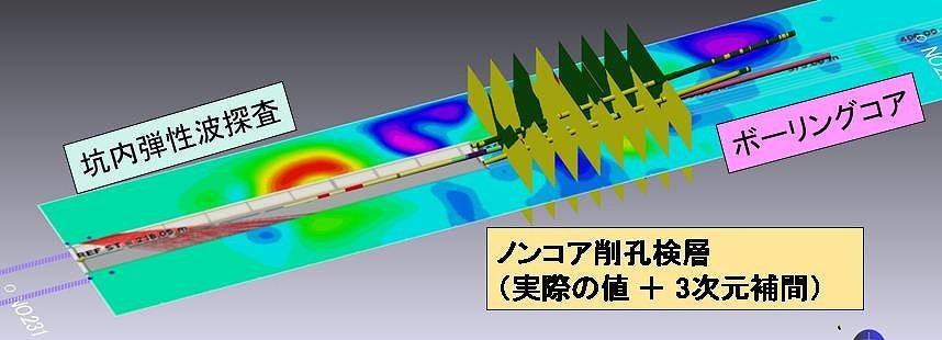 予測型CIMとして三次元モデル化した前方探査の情報