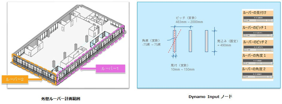 長辺と短辺の外壁に付くルーバーのピッチと角度をパラメーターとして設定する