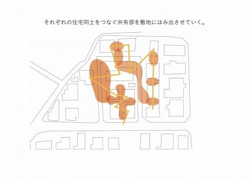 既存の住宅地の道路に、コミュニケーションスペース(オレンジ色の部分)をはみ出すように建設し、全体をつないでいく
