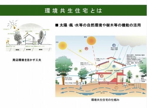 環境共生住宅のイメージ。パッシブデザインが基本となっている