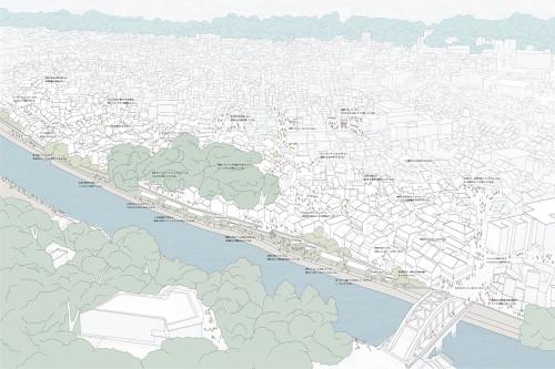 新材木通りに沿って流れる浅野川の風景、敷地周辺の建物、空地を絡めた活動の場