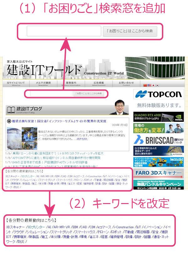 「建設ITワールド」のトップページに新設された(1)「お困りごと」検索窓と(2)各分野の最新動向