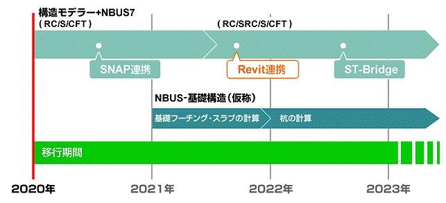 20200203-Kozo02