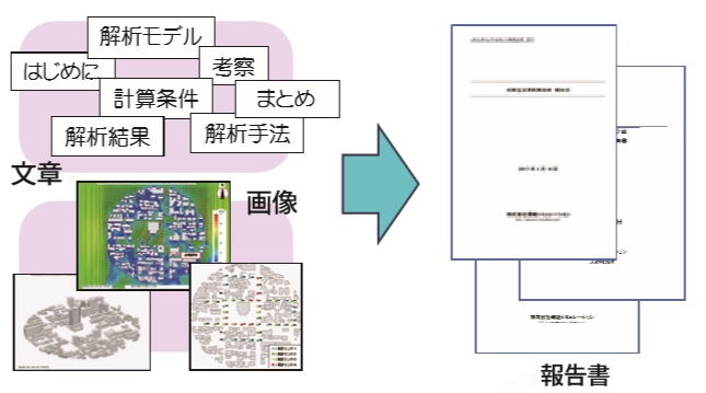 報告書自動作成機能